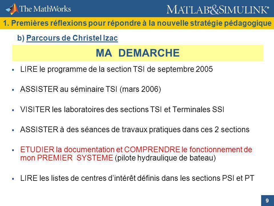 9 ® ® MA DEMARCHE LIRE le programme de la section TSI de septembre 2005 ASSISTER au séminaire TSI (mars 2006) VISITER les laboratoires des sections TS