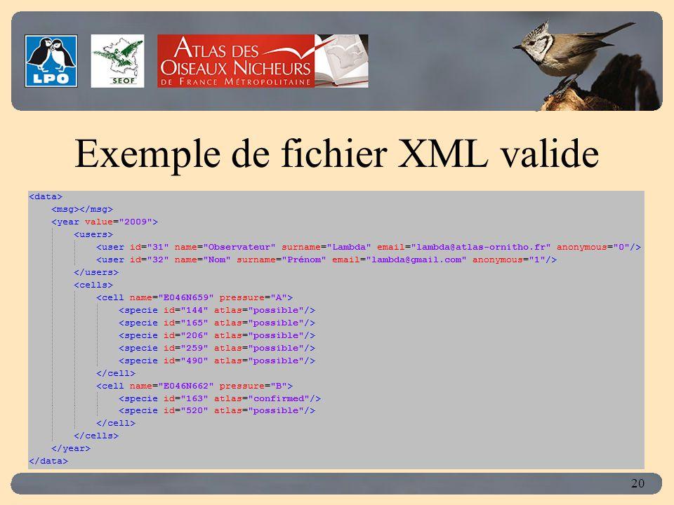 Click to edit Master title style 20 Exemple de fichier XML valide