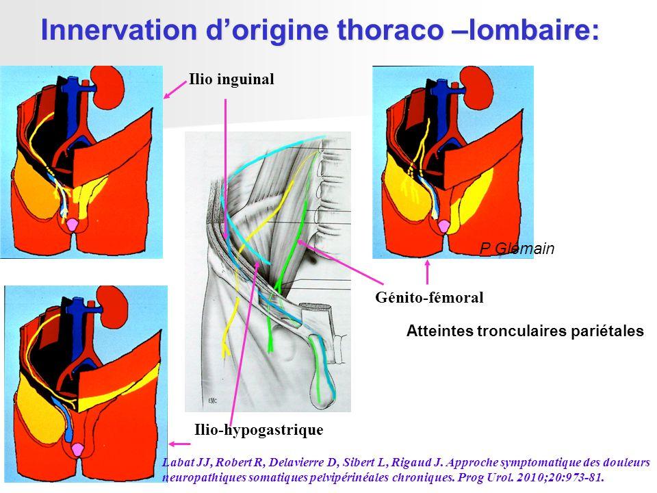 Ilio inguinal Ilio-hypogastrique Génito-fémoral P Glémain Innervation dorigine thoraco –lombaire: Labat JJ, Robert R, Delavierre D, Sibert L, Rigaud J