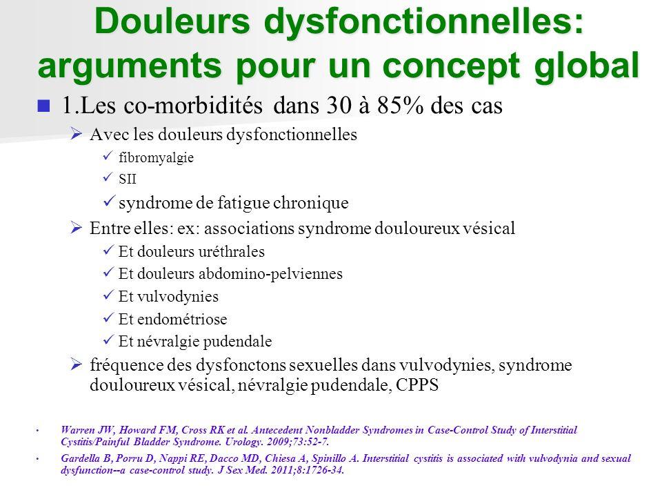 Douleurs dysfonctionnelles: arguments pour un concept global 1.Les co-morbidités dans 30 à 85% des cas Avec les douleurs dysfonctionnelles fibromyalgi