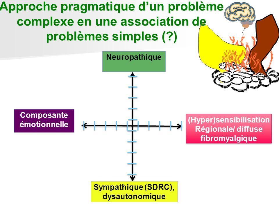 Neuropathique Sympathique (SDRC), dysautonomique Composante émotionnelle (Hyper)sensibilisation Régionale/ diffuse fibromyalgique Approche pragmatique