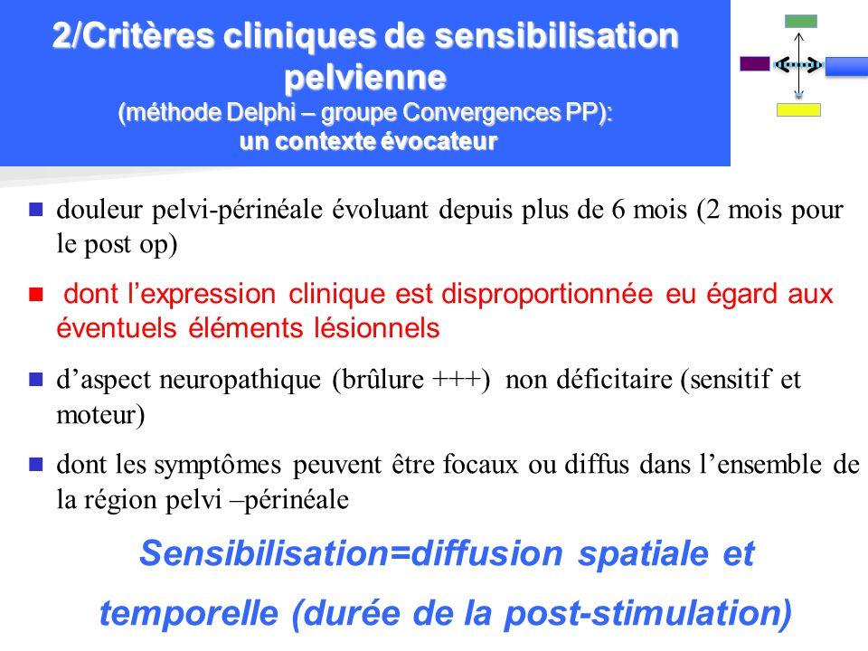 2/Critères cliniques de sensibilisation pelvienne (méthode Delphi – groupe Convergences PP): un contexte évocateur douleur pelvi-périnéale évoluant de