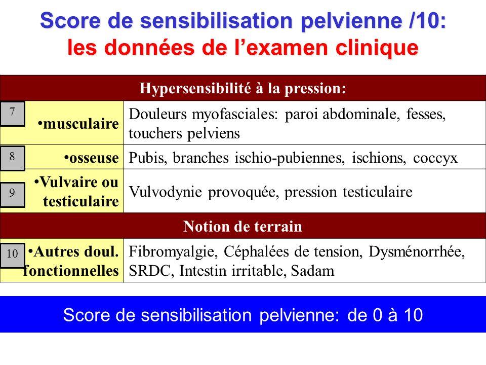 Score de sensibilisation pelvienne /10: les données de lexamen clinique Hypersensibilité à la pression: musculaire Douleurs myofasciales: paroi abdomi