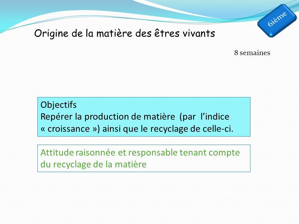 Origine de la matière des êtres vivants 8 semaines Objectifs Repérer la production de matière (par lindice « croissance ») ainsi que le recyclage de celle-ci.