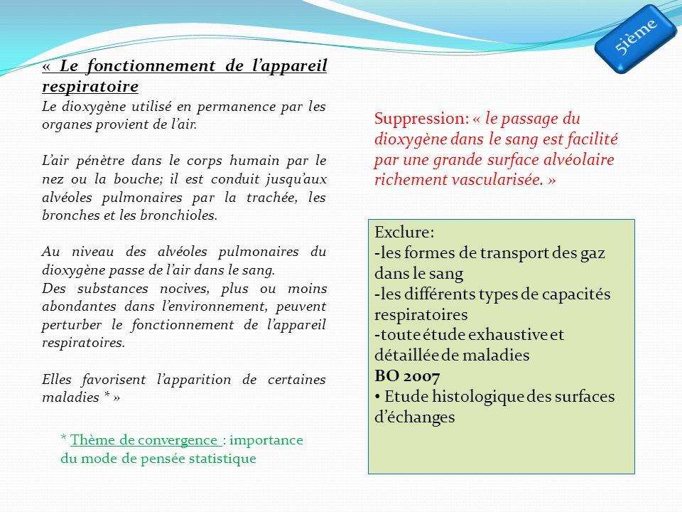 « Le fonctionnement de lappareil respiratoire Le dioxygène utilisé en permanence par les organes provient de lair.