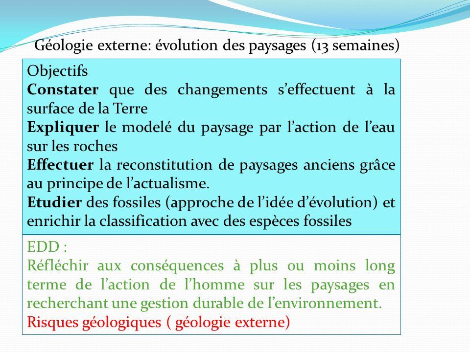 Géologie externe: évolution des paysages (13 semaines) Objectifs Constater que des changements seffectuent à la surface de la Terre Expliquer le modelé du paysage par laction de leau sur les roches Effectuer la reconstitution de paysages anciens grâce au principe de lactualisme.