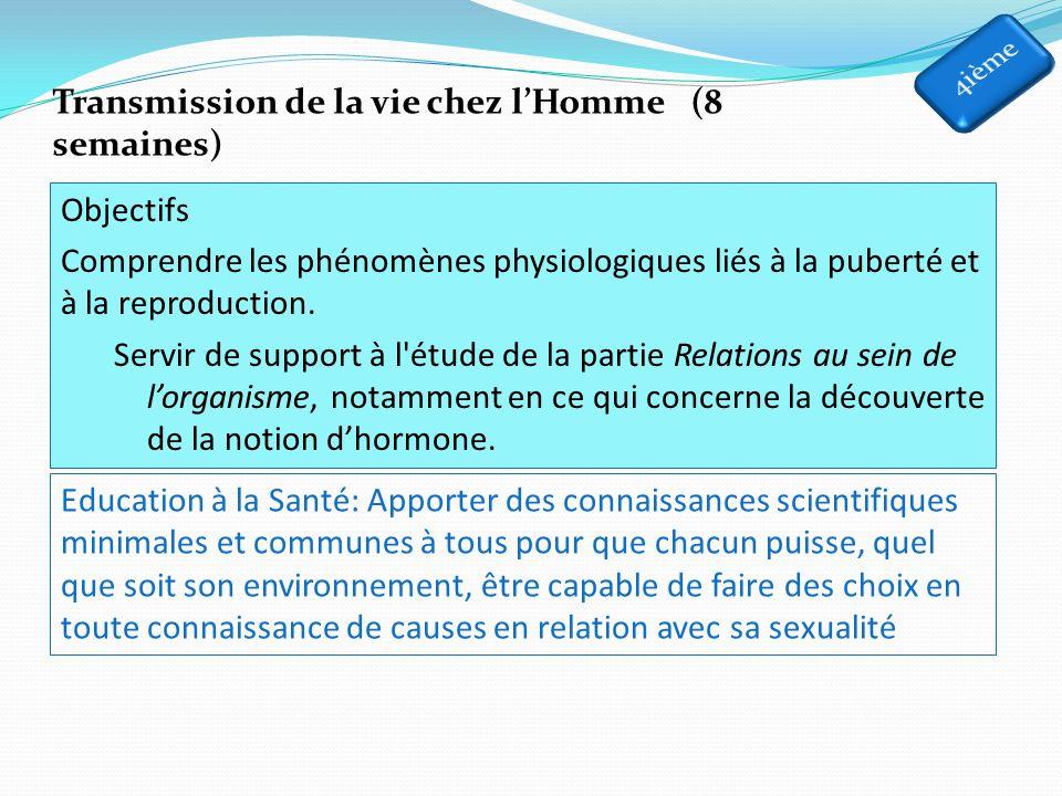 Transmission de la vie chez lHomme (8 semaines) Objectifs Comprendre les phénomènes physiologiques liés à la puberté et à la reproduction.