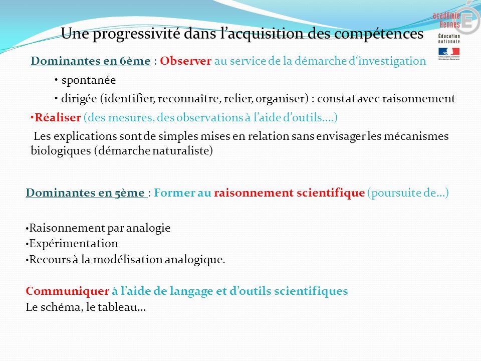 Une progressivité dans lacquisition des compétences (suite) : Dominantes en 4ème : Former au mode de pensée expérimentale.