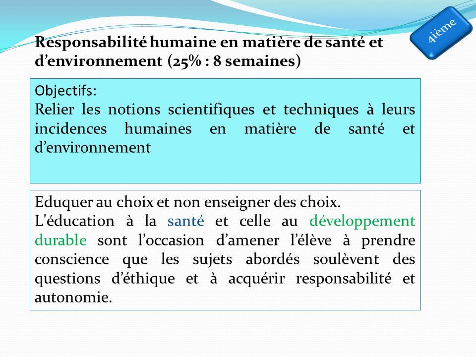 Responsabilité humaine en matière de santé et denvironnement (25% : 8 semaines) Objectifs: Relier les notions scientifiques et techniques à leurs incidences humaines en matière de santé et denvironnement Eduquer au choix et non enseigner des choix.