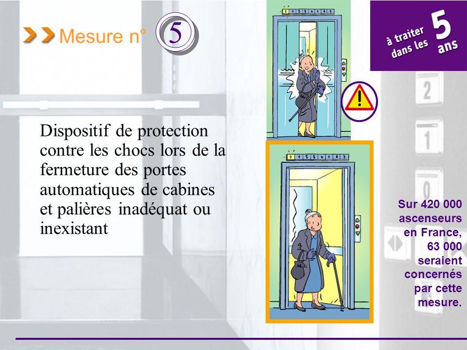 Mesure n° 5 Dispositif de protection contre les chocs lors de la fermeture des portes automatiques de cabines et palières inadéquat ou inexistant Sur