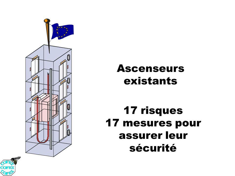 Mesure n° 6 Paroi de gaine partiellement close ou avec un maillage inadéquat Sur 420 000 ascenseurs en France, 33 600 seraient concernés par cette mesure.