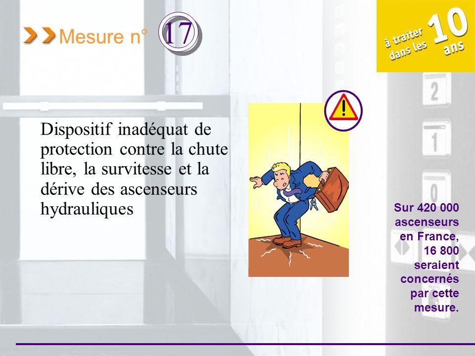 Mesure n° 17 Dispositif inadéquat de protection contre la chute libre, la survitesse et la dérive des ascenseurs hydrauliques Sur 420 000 ascenseurs e