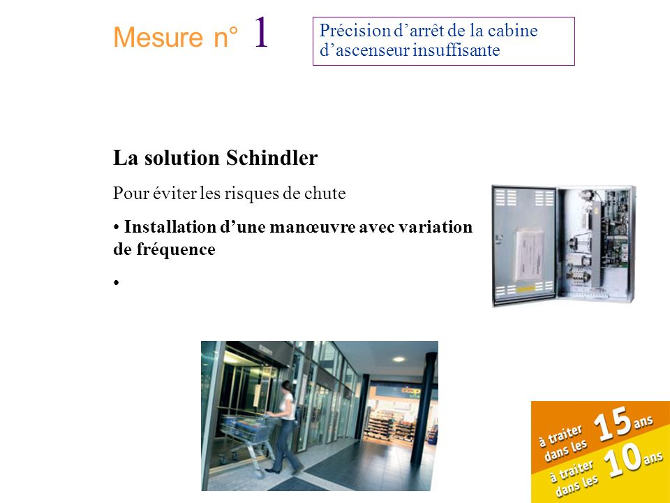 Mesure n° 17 Dispositif inadéquat de protection contre la chute libre, la survitesse et la dérive des ascenseurs hydrauliques Sur 420 000 ascenseurs en France, 16 800 seraient concernés par cette mesure.