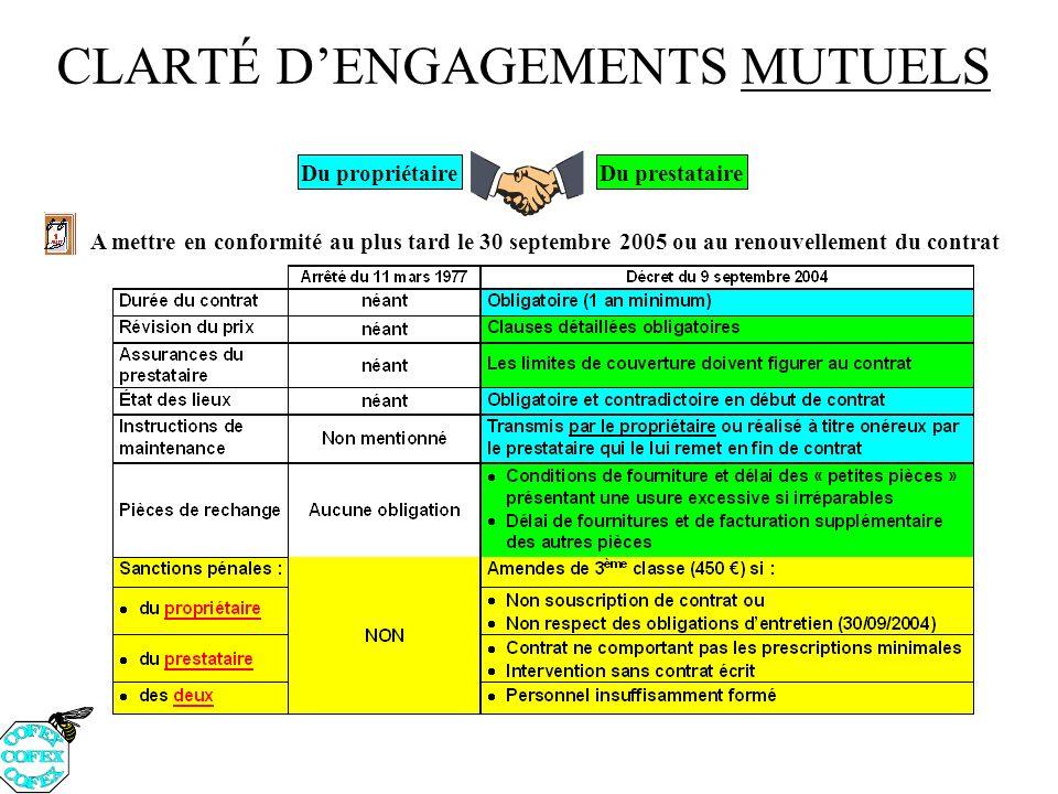CLARTÉ DENGAGEMENTS MUTUELS Du propriétaireDu prestataire A mettre en conformité au plus tard le 30 septembre 2005 ou au renouvellement du contrat