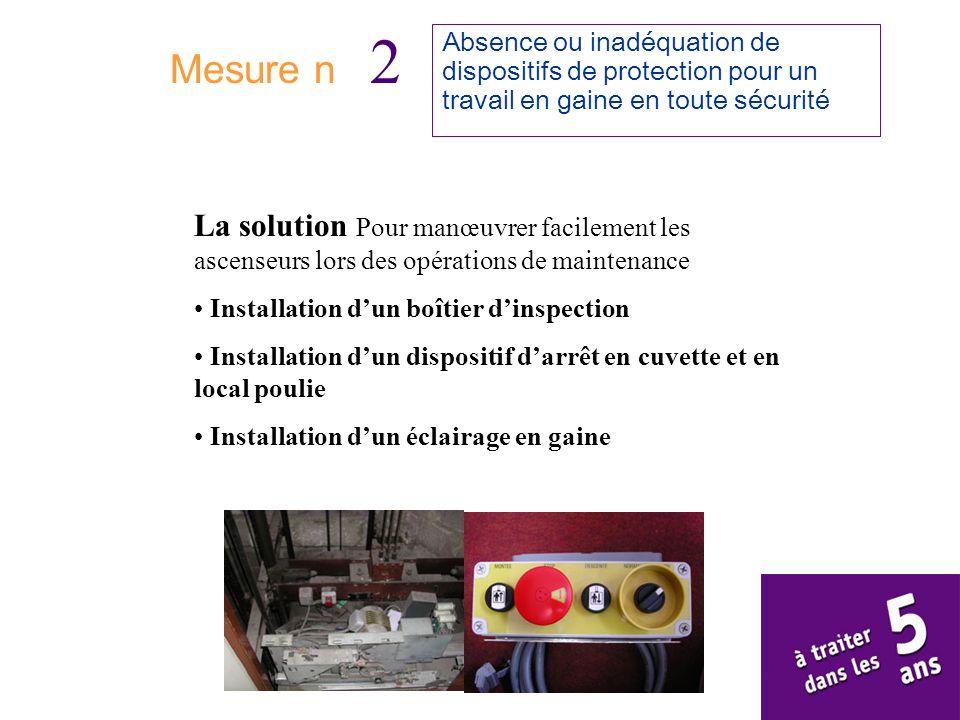 Mesure n° 8 Moyens daccès à lintérieur des locaux de techniques dangereux Sur 420 000 ascenseurs en France, 210 000 seraient concernés par cette mesure.