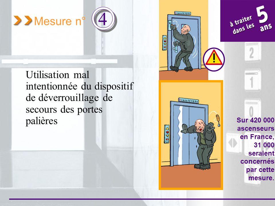 Mesure n° 4 Utilisation mal intentionnée du dispositif de déverrouillage de secours des portes palières Sur 420 000 ascenseurs en France, 31 000 serai