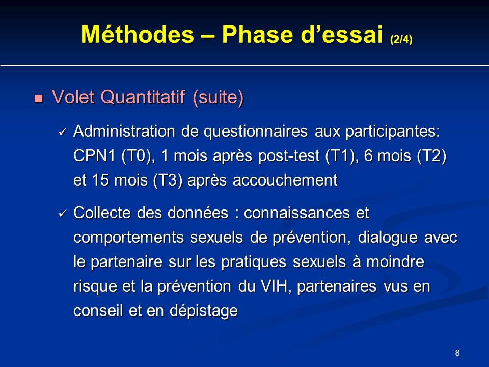 8 Méthodes – Phase dessai (2/4) Volet Quantitatif (suite) Volet Quantitatif (suite) Administration de questionnaires aux participantes: CPN1 (T0), 1 m