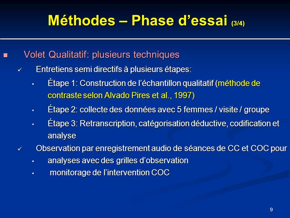 9 Méthodes – Phase dessai (3/4) Volet Qualitatif: plusieurs techniques Volet Qualitatif: plusieurs techniques Entretiens semi directifs à plusieurs ét
