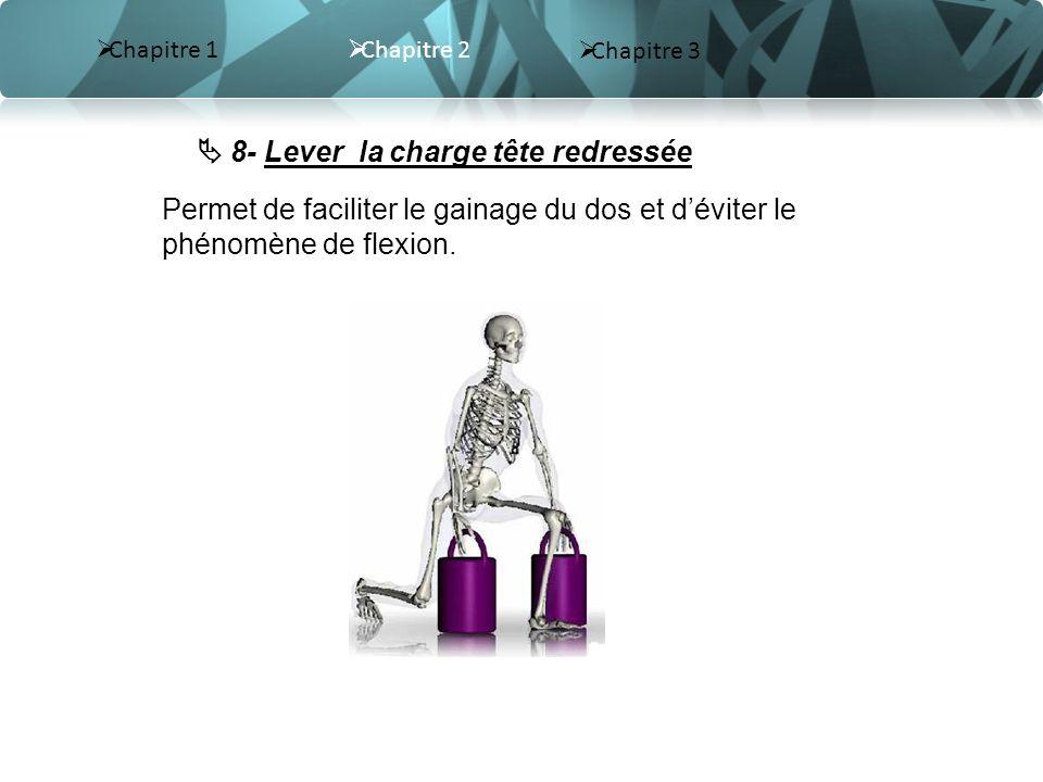Chapitre 2 Chapitre 3 Chapitre 1 8- Lever la charge tête redressée Permet de faciliter le gainage du dos et déviter le phénomène de flexion. Chapitre