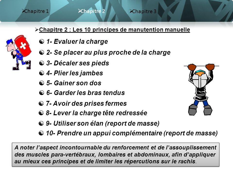 Chapitre 2 Chapitre 3 Chapitre 1 Chapitre 2 : Les 10 principes de manutention manuelle 2- Se placer au plus proche de la charge 3- Décaler ses pieds 4