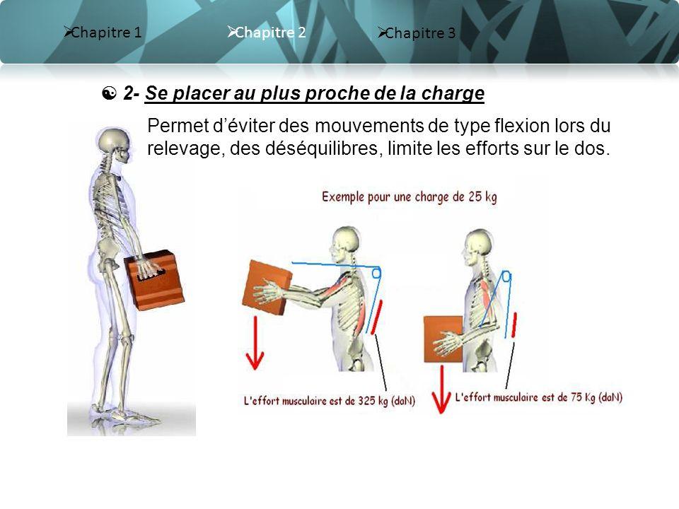 Chapitre 2 Chapitre 3 Chapitre 1 2- Se placer au plus proche de la charge Permet déviter des mouvements de type flexion lors du relevage, des déséquilibres, limite les efforts sur le dos.