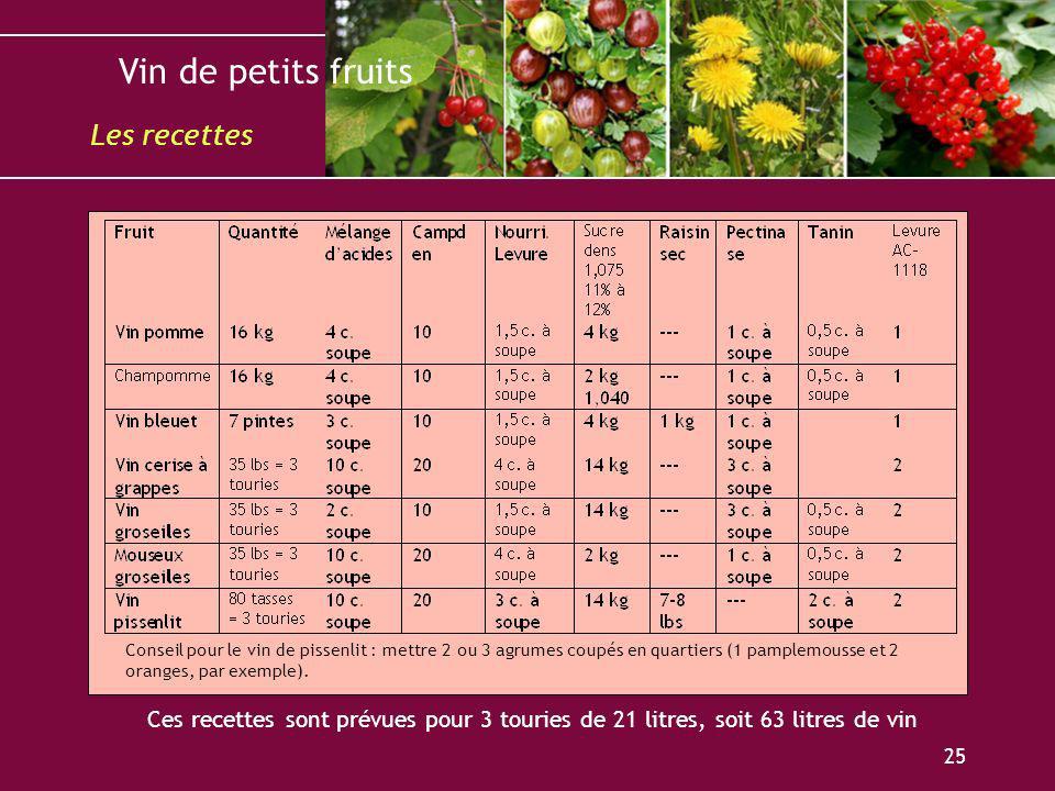 Vin de petits fruits 25 Les recettes Ces recettes sont prévues pour 3 touries de 21 litres, soit 63 litres de vin Conseil pour le vin de pissenlit : m