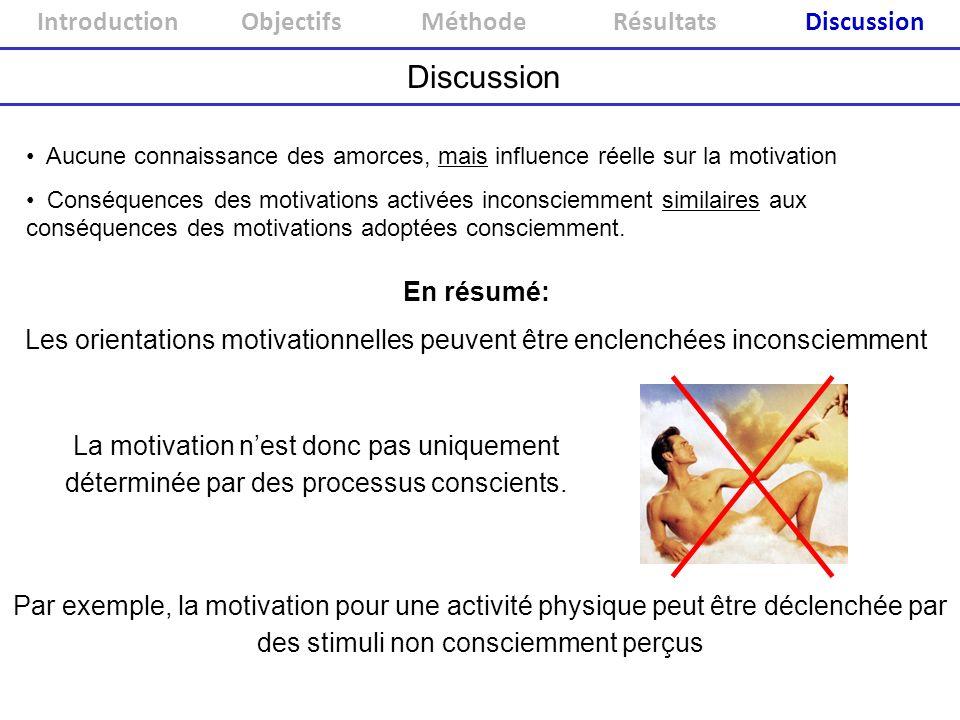 Introduction ObjectifsMéthodeRésultatsDiscussion Discussion Aucune connaissance des amorces, mais influence réelle sur la motivation Conséquences des