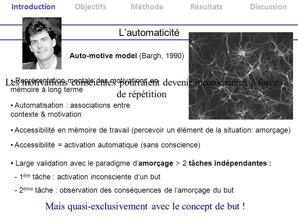 Lautomaticité Auto-motive model (Bargh, 1990) Représentation mentale des motivations en mémoire à long terme Automatisation : associations entre conte