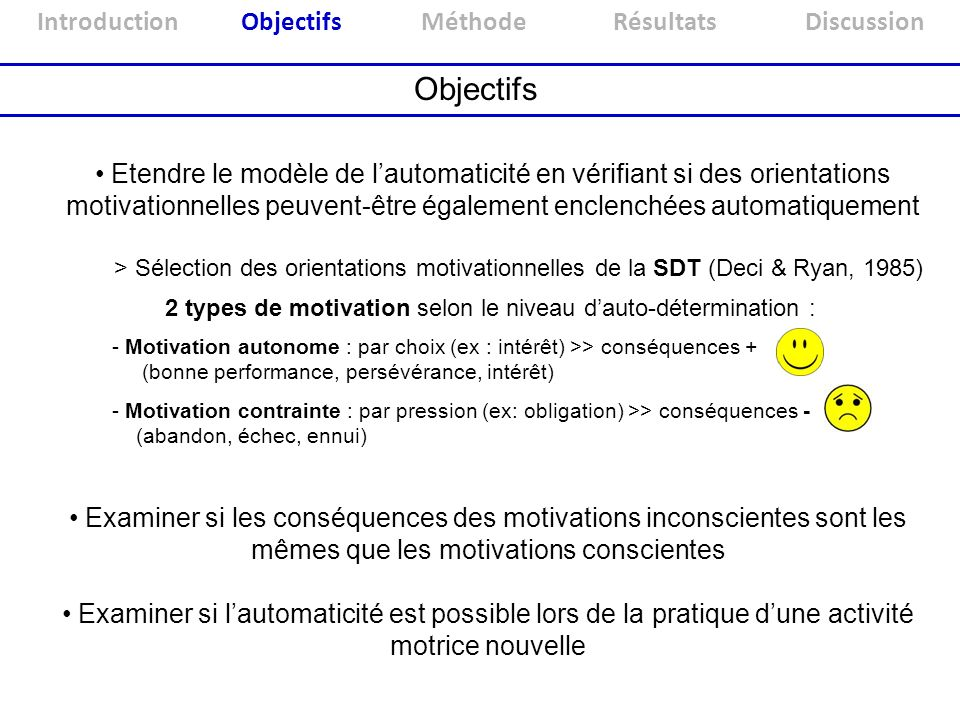 Etendre le modèle de lautomaticité en vérifiant si des orientations motivationnelles peuvent-être également enclenchées automatiquement Objectifs Intr