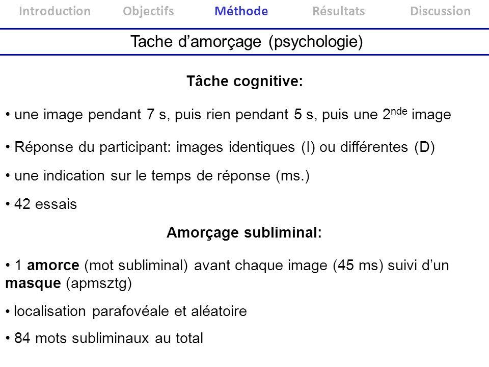 Tache damorçage (psychologie) Tâche cognitive: une indication sur le temps de réponse (ms.) Amorçage subliminal: 84 mots subliminaux au total localisa