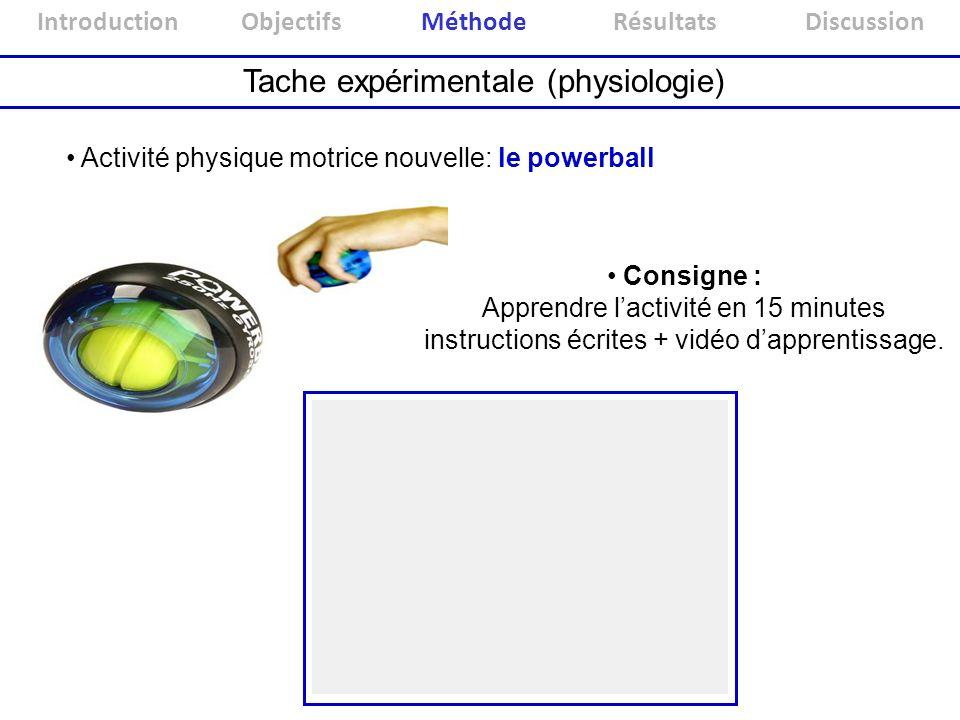 Tache expérimentale (physiologie) Activité physique motrice nouvelle: le powerball Introduction ObjectifsMéthodeRésultatsDiscussion Consigne : Apprend