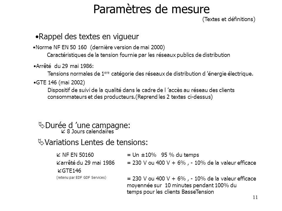 11 Paramètres de mesure (Textes et définitions) Rappel des textes en vigueur Norme NF EN 50 160 (dernière version de mai 2000) Caractéristiques de la
