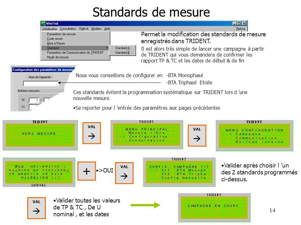 14 Standards de mesure Permet la modification des standards de mesure enregistrés dans TRIDENT. Il est alors très simple de lancer une campagne à part