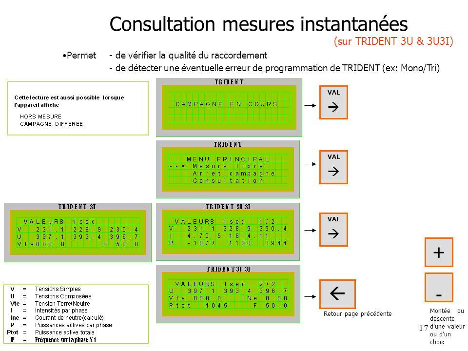 17 Consultation mesures instantanées (sur TRIDENT 3U & 3U3I) - Permet - de vérifier la qualité du raccordement - de détecter une éventuelle erreur de