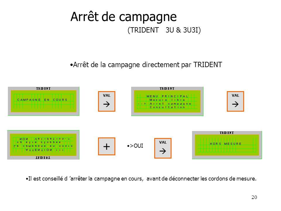 20 Arrêt de campagne (TRIDENT 3U & 3U3I) Arrêt de la campagne directement par TRIDENT >OUI VAL VAL + Il est conseillé d arrêter la campagne en cours,