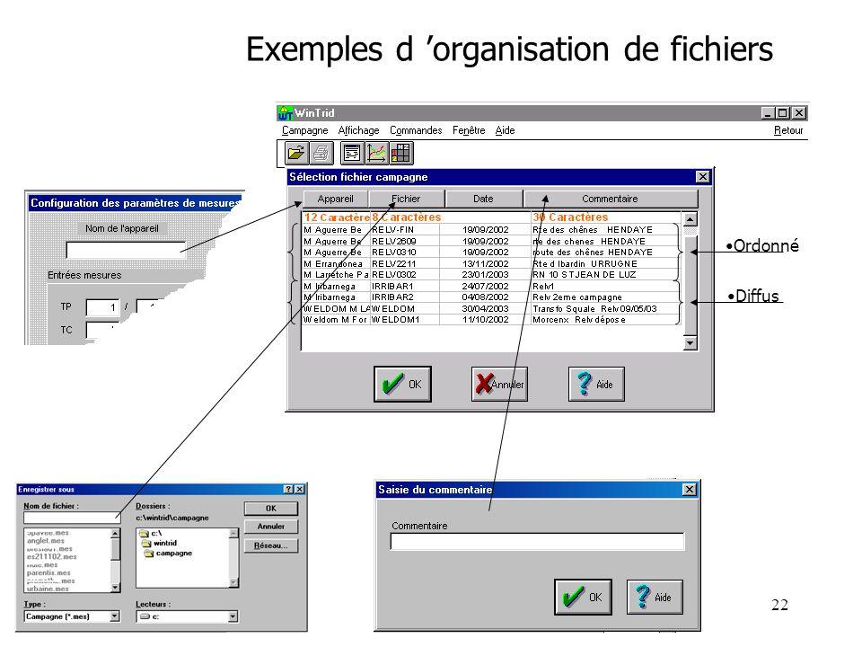 22 Exemples d organisation de fichiers Ordonné Diffus