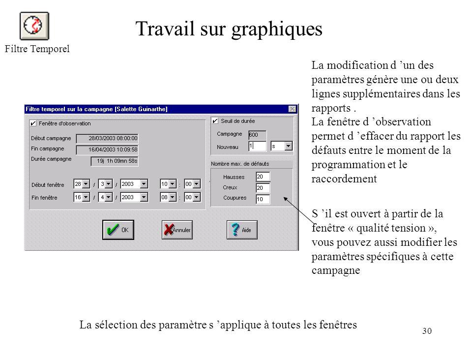 30 Travail sur graphiques La modification d un des paramètres génère une ou deux lignes supplémentaires dans les rapports. La fenêtre d observation pe