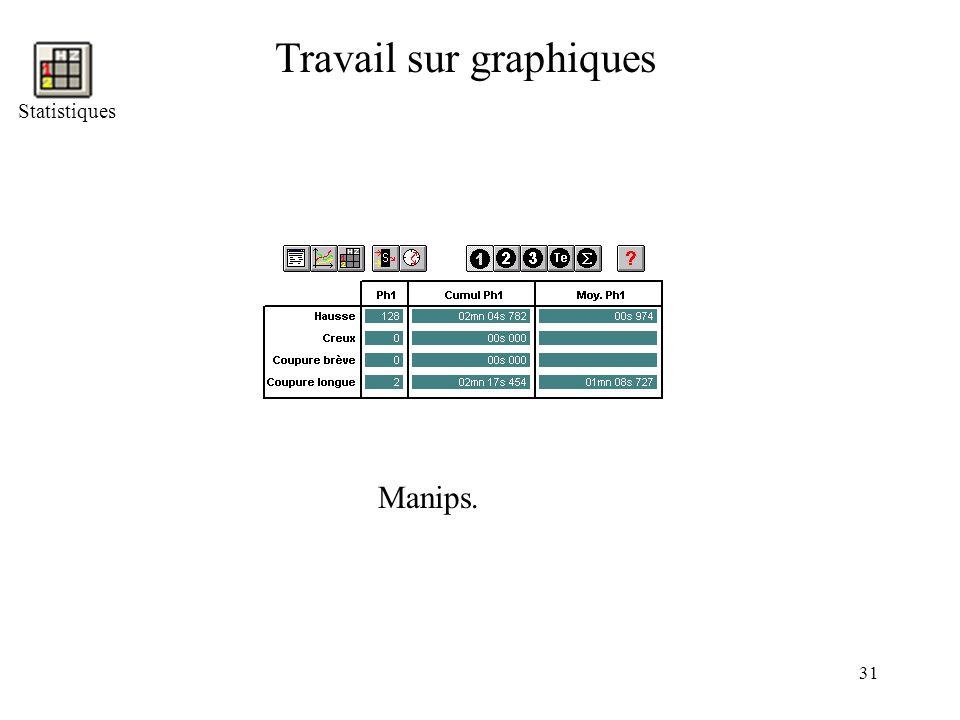 31 Statistiques Travail sur graphiques Manips.
