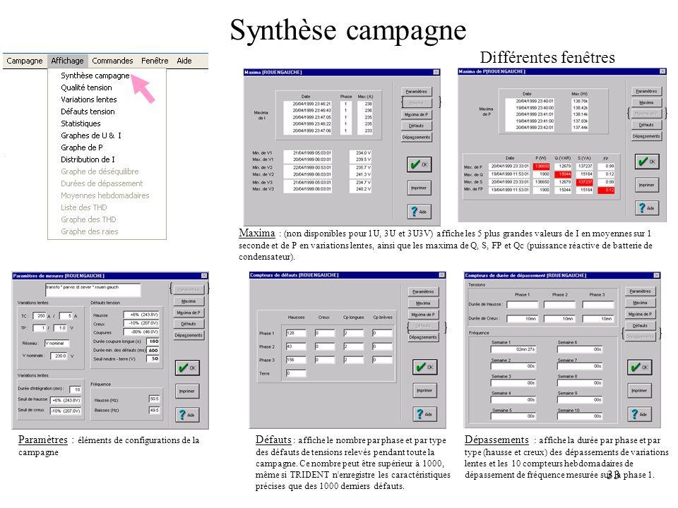 33 Synthèse campagne Différentes fenêtres Maxima : (non disponibles pour 1U, 3U et 3U3V) affiche les 5 plus grandes valeurs de I en moyennes sur 1 sec