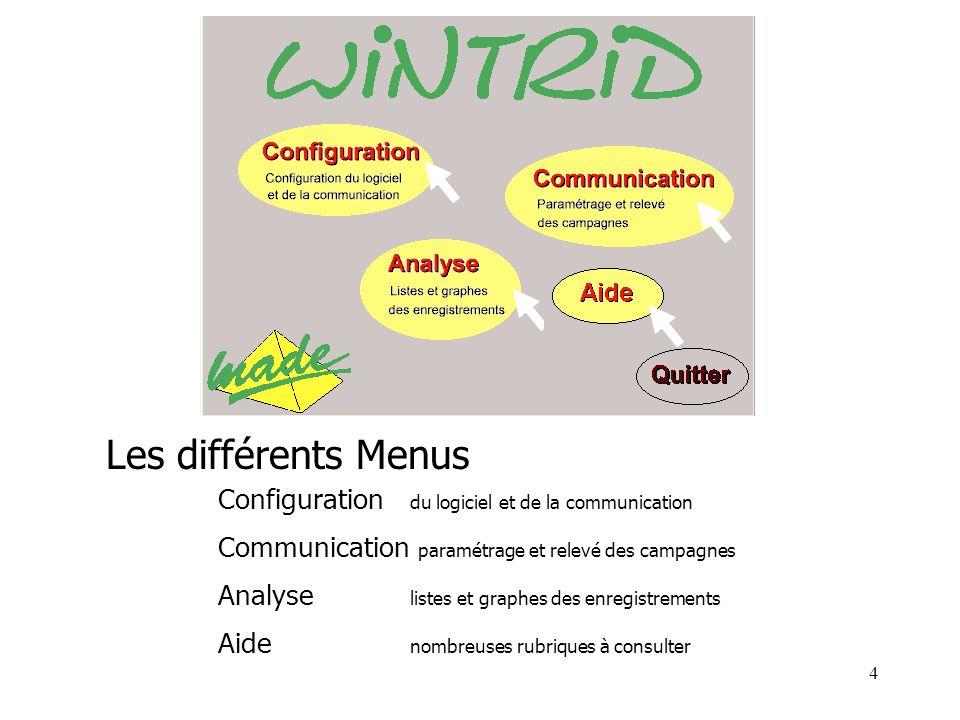 4 Les différents Menus Configuration du logiciel et de la communication Analyse listes et graphes des enregistrements Communication paramétrage et rel