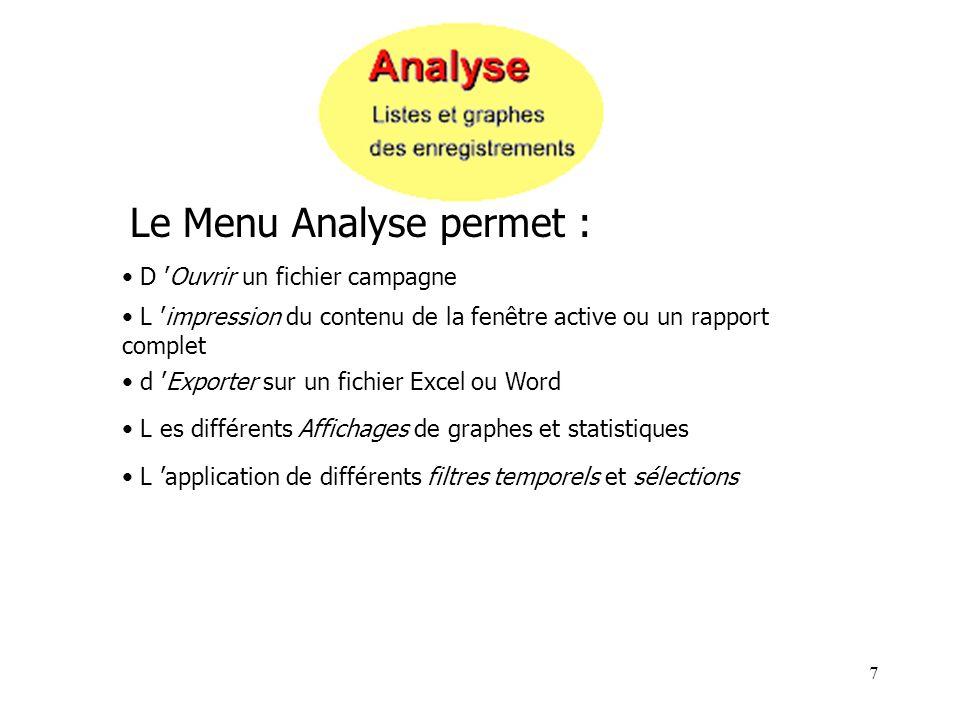 7 L impression du contenu de la fenêtre active ou un rapport complet d Exporter sur un fichier Excel ou Word L es différents Affichages de graphes et
