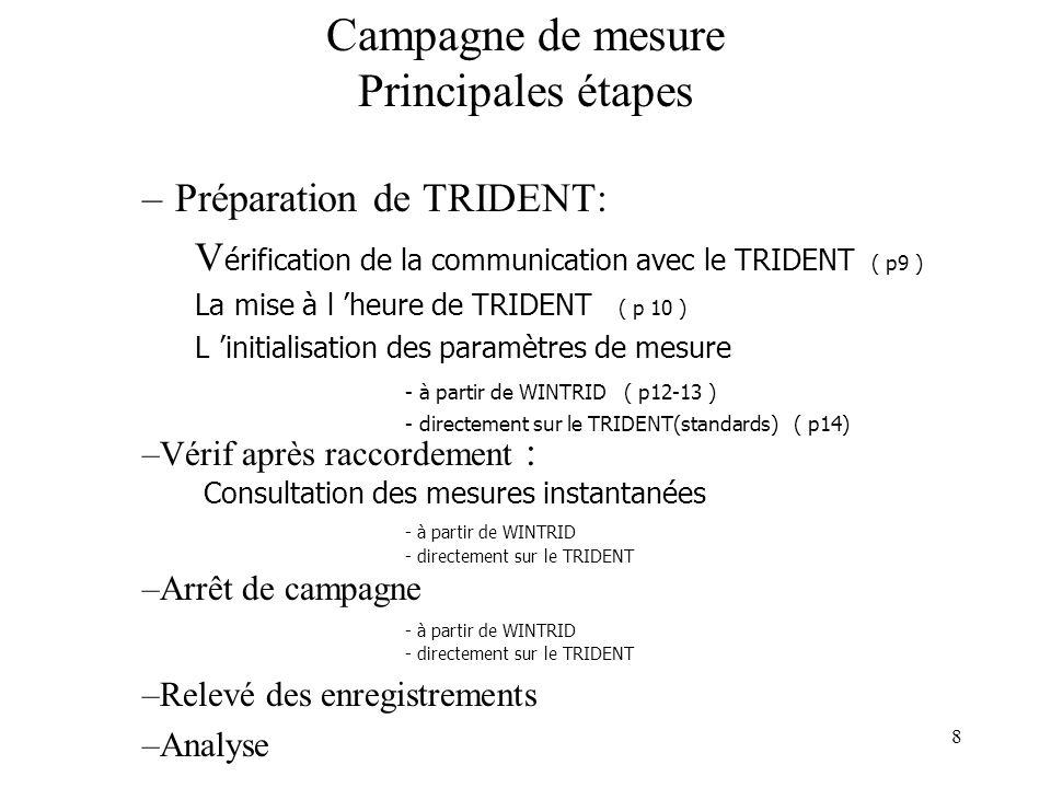 8 Campagne de mesure Principales étapes –Préparation de TRIDENT: V érification de la communication avec le TRIDENT ( p9 ) La mise à l heure de TRIDENT