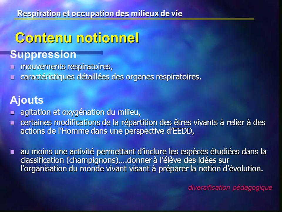 Contenu notionnel Contenu notionnel Suppression mouvements respiratoires, mouvements respiratoires, caractéristiques détaillées des organes respiratoires.