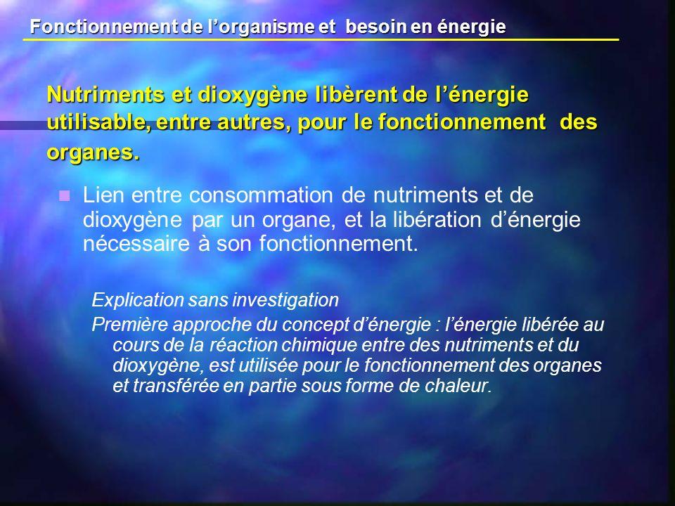 Nutriments et dioxygène libèrent de lénergie utilisable, entre autres, pour le fonctionnement des organes.