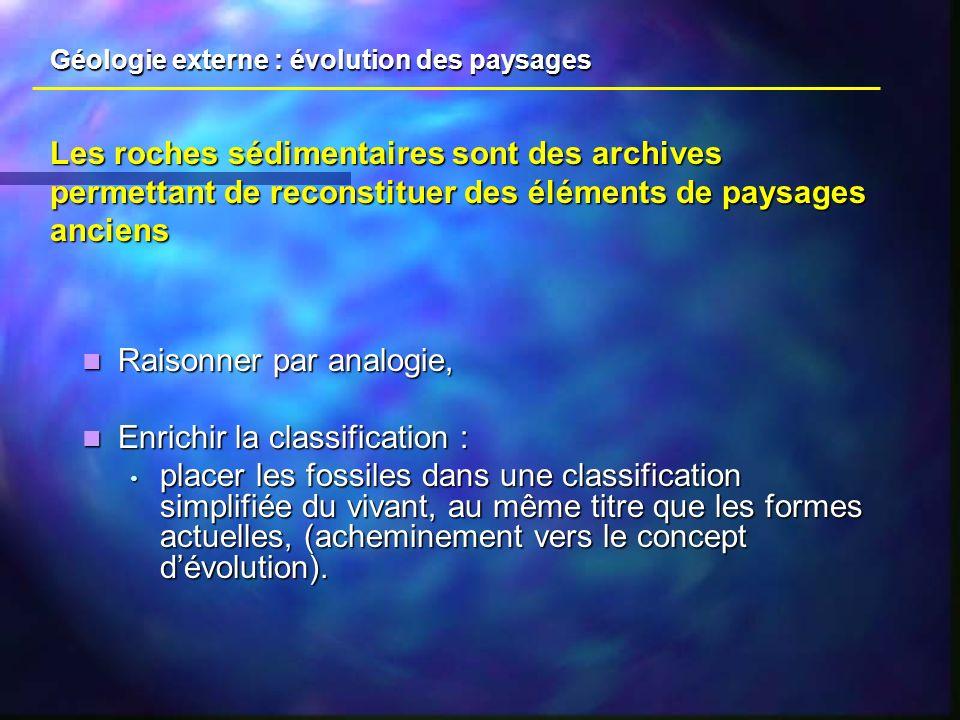 Raisonner par analogie, Raisonner par analogie, Enrichir la classification : Enrichir la classification : placer les fossiles dans une classification simplifiée du vivant, au même titre que les formes actuelles, (acheminement vers le concept dévolution).