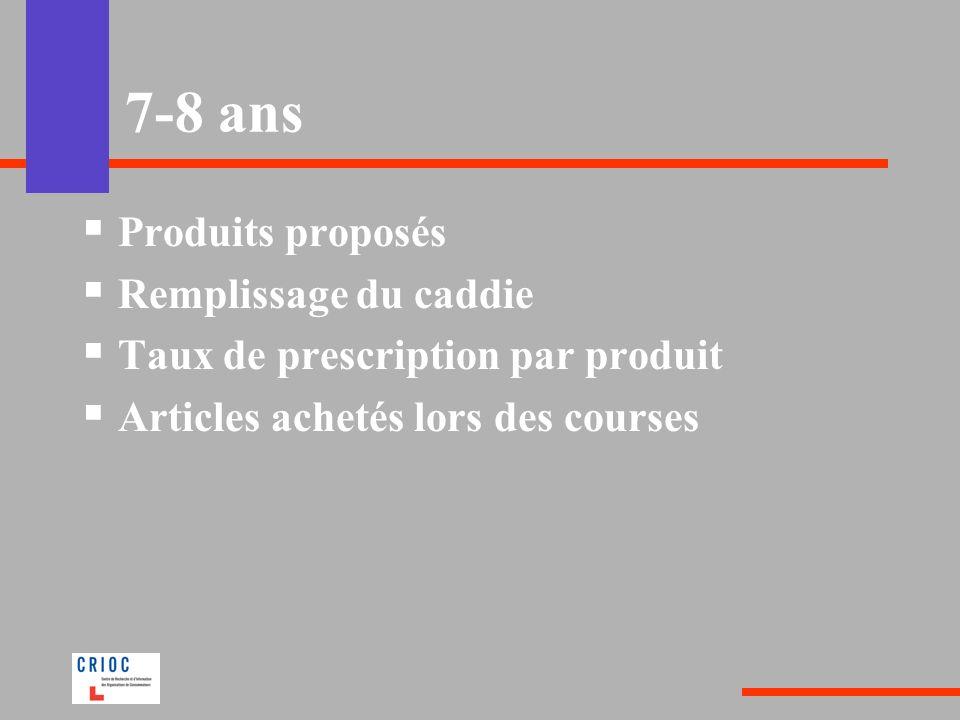 7-8 ans Produits proposés Remplissage du caddie Taux de prescription par produit Articles achetés lors des courses