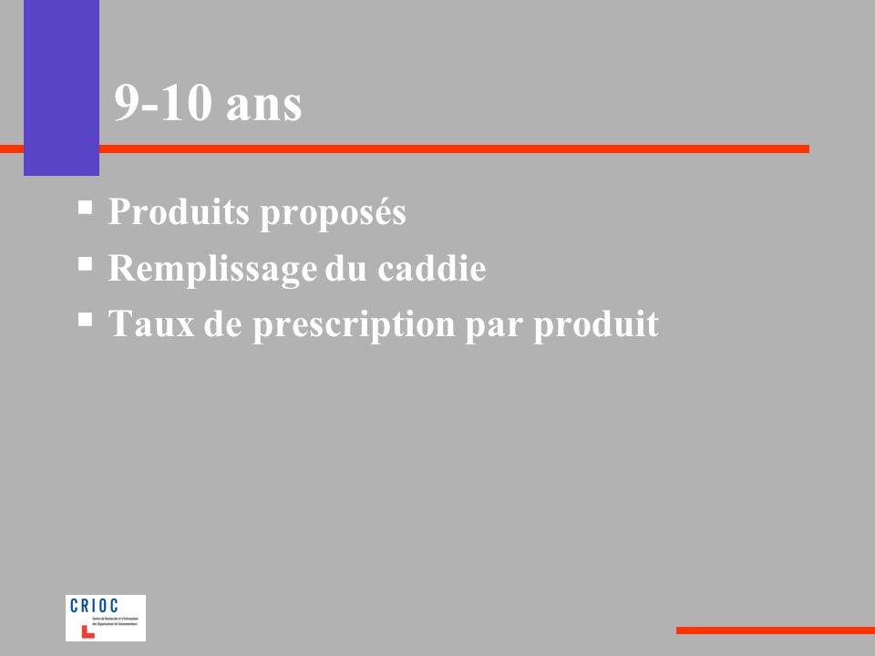 9-10 ans Produits proposés Remplissage du caddie Taux de prescription par produit