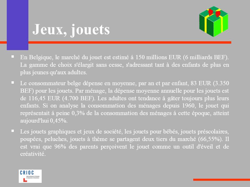 Jeux, jouets En Belgique, le marché du jouet est estimé á 150 millions EUR (6 milliards BEF). La gamme de choix s'élargit sans cesse, s'adressant tant