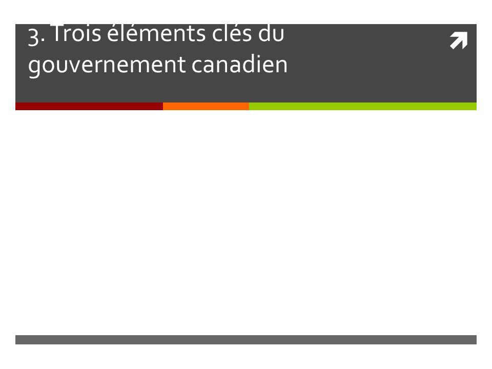 La Chambre des Communes Siège les députés élus Chaque membre représente une circonscription qui représente approx.