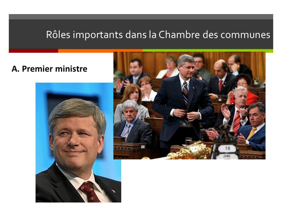Rôles importants dans la Chambre des communes A. Premier ministre
